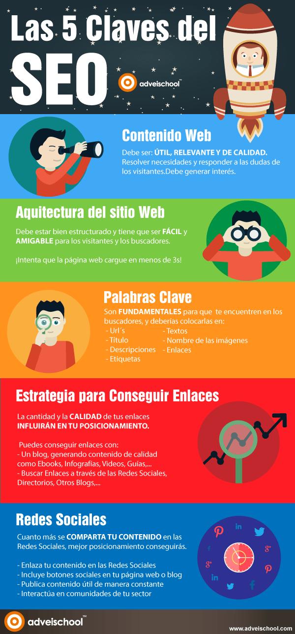consejos para mejorar el posicionamiento de tu web infogrfia