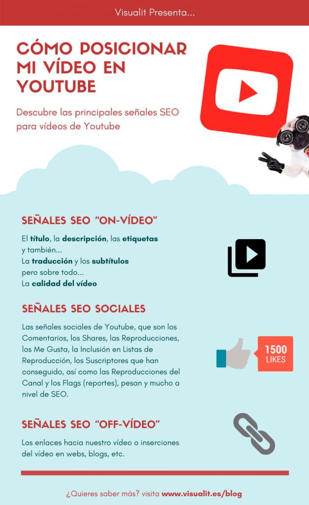 Como Posicionar Tu-Vídeo en Youtube infografia