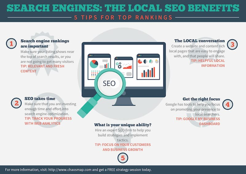 beneficios del seo local infografia (1)
