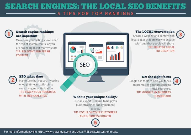 beneficios del seo local infografia (1)